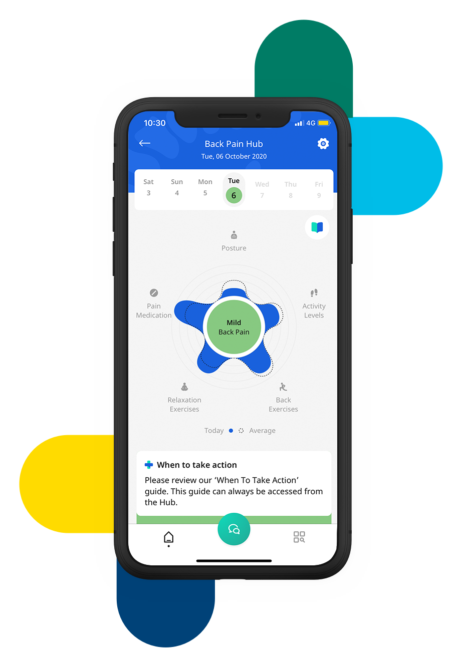 Discover Healthily: The self-care app